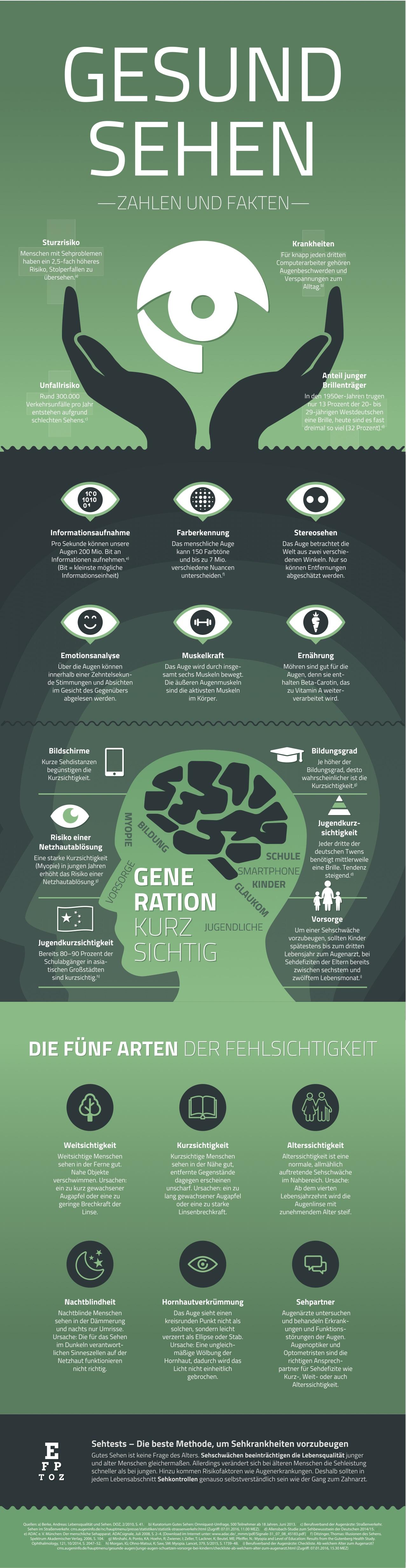 presse-themenservice_infografik_sehgesundheit